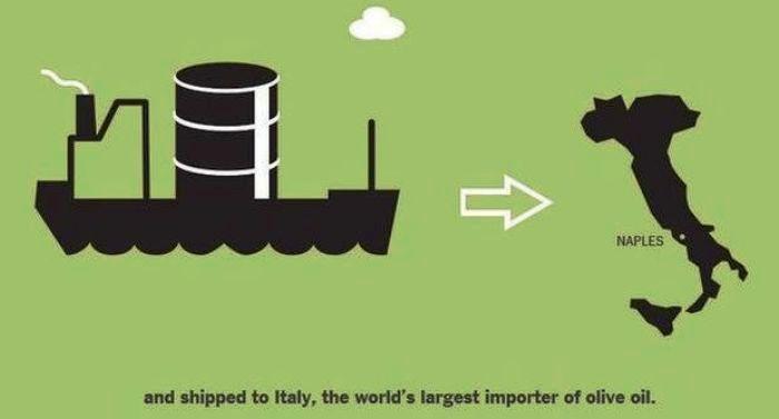 """Il New York Times contro il nostro olio di oliva: """"A Napoli viene mescolato con prodotti scadenti"""""""