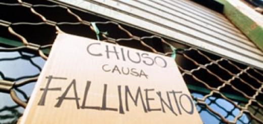 Imprese, in 3 mesi in Campania 353 fallimenti