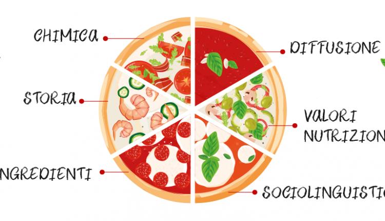 #pizzamooc: stporia, farcitura, lievitazione e cottura di nostra signora pizza. Nei corsi online di Federica.eu alla Federico II